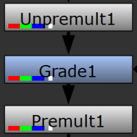 Getting An Edge On Understanding Premultiplication